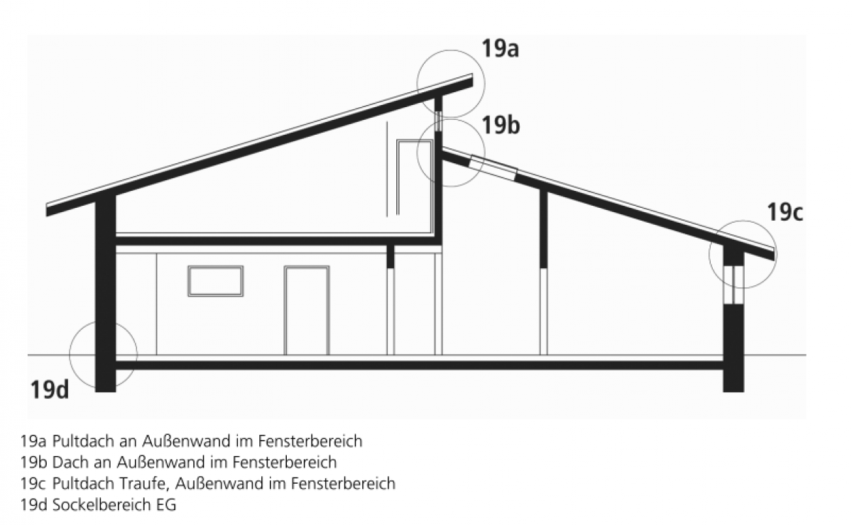 bki k4 d19 kinderkrippe. Black Bedroom Furniture Sets. Home Design Ideas