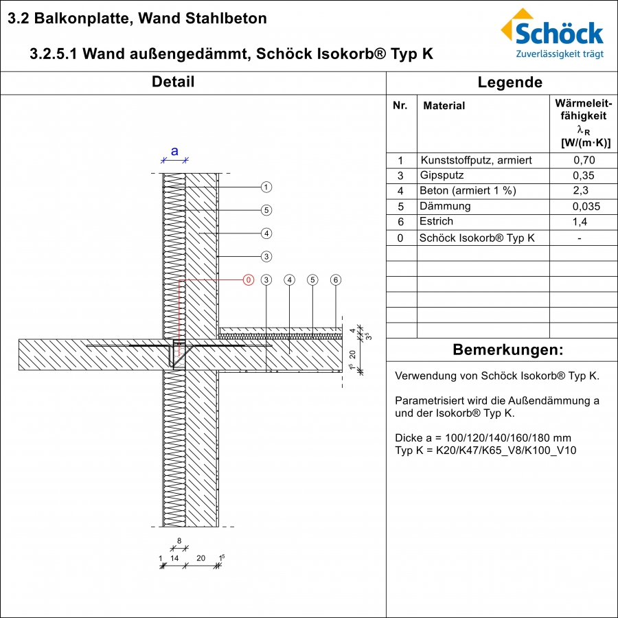 sch ck isokorb typ k 3 2 5 1 balkonplatte stahlbetonwand au enged mmt. Black Bedroom Furniture Sets. Home Design Ideas